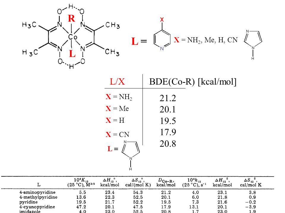 L = R L L/X BDE(Co-R) [kcal/mol] 21.2 20.1 19.5 17.9 20.8
